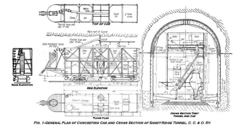 McKeen concrete car plans
