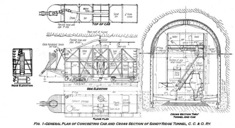 McKeen concrete car plans